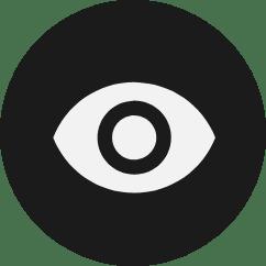 Blog Okur