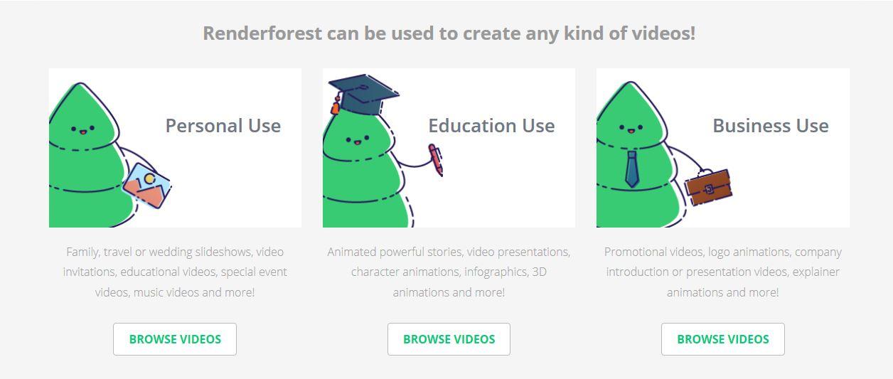 Dakikalar İçinde Profesyonel Bir Sunum Hazırlayın: RenderForest
